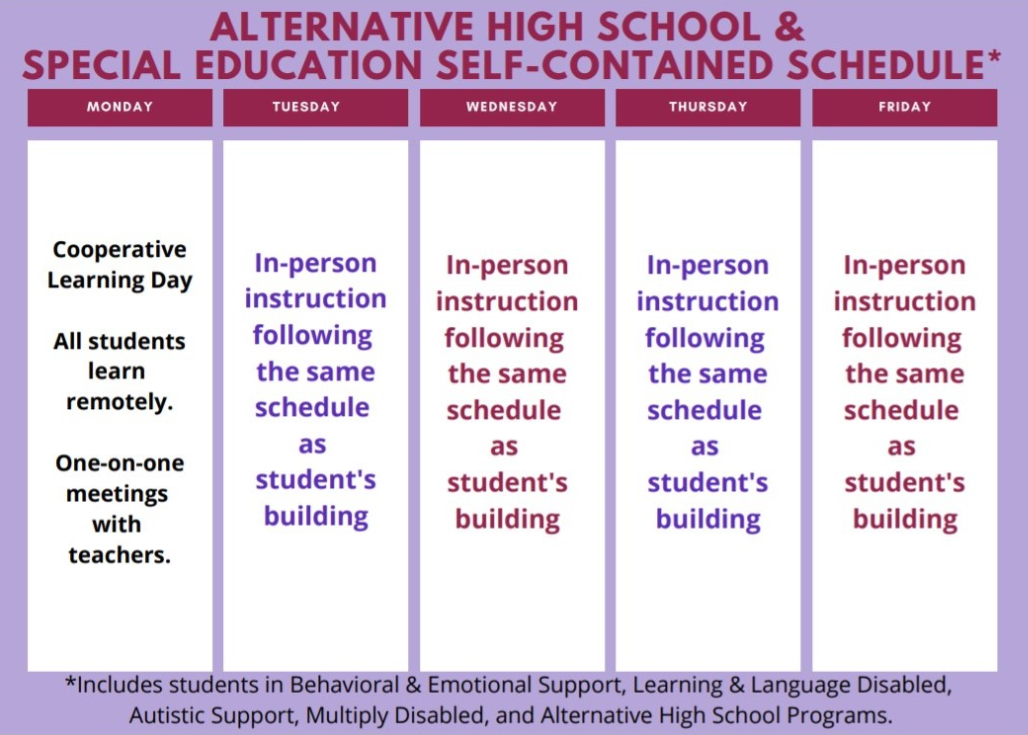 Alternative High School and Special Education Self-Contained Schedule